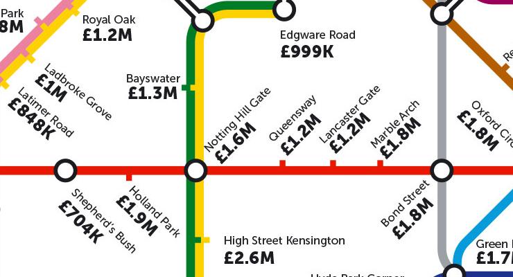 plan de metro londonien